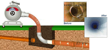 liner-pipe